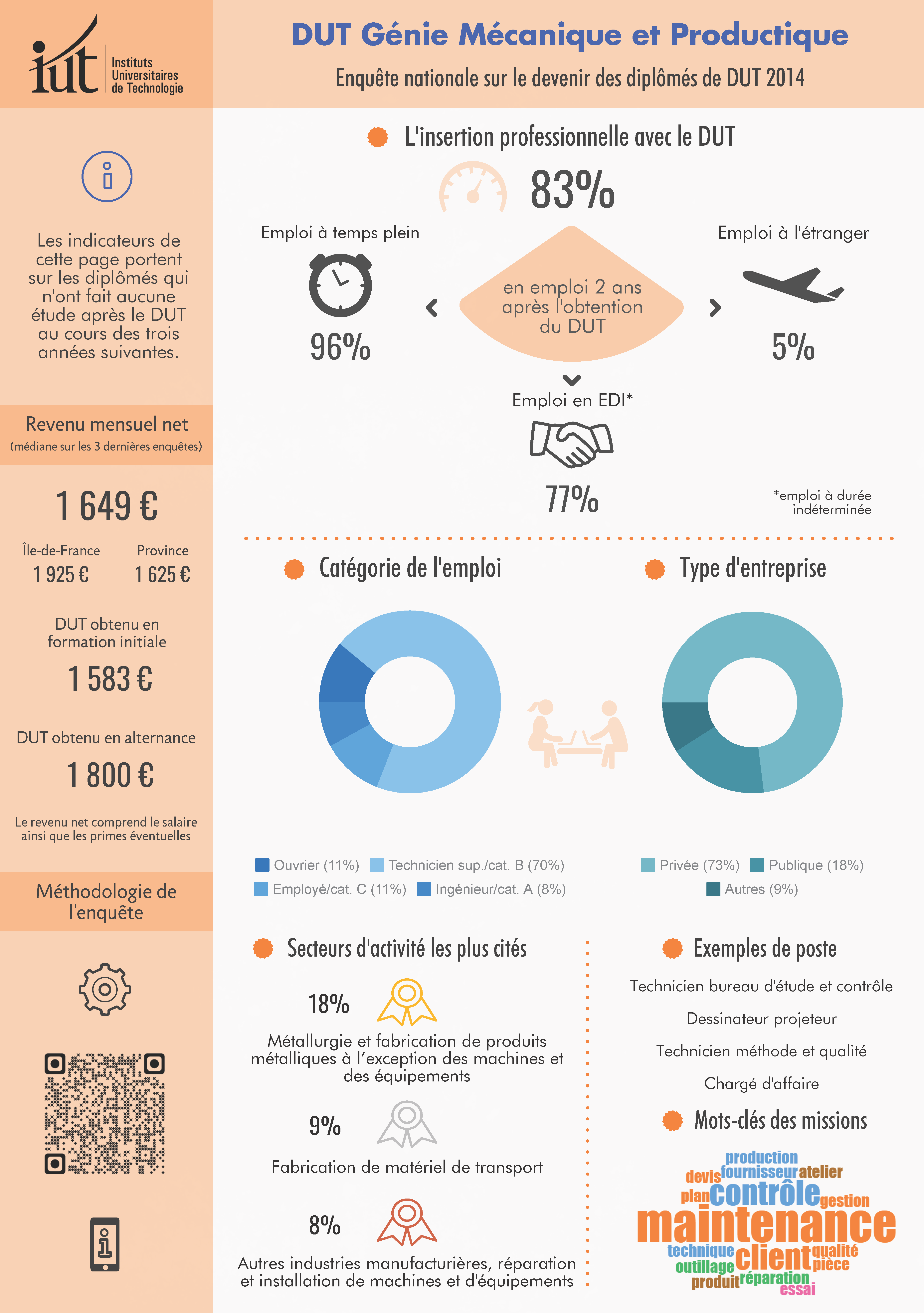 Infographie insertion pro GMP